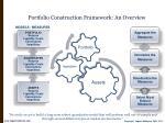 portfolio construction framework an overview