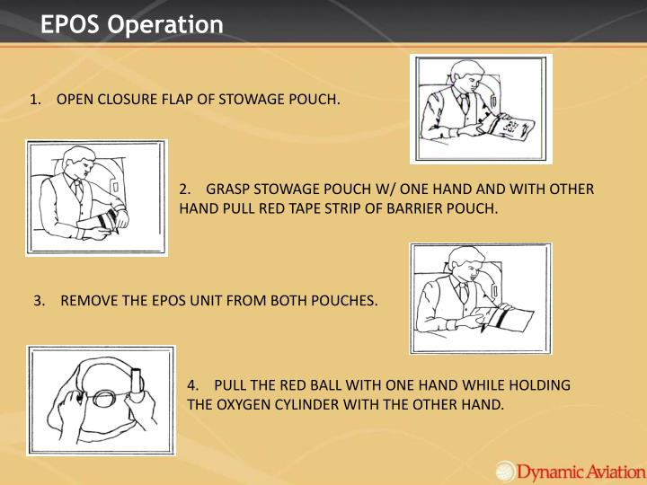 1.    OPEN CLOSURE FLAP OF STOWAGE POUCH.
