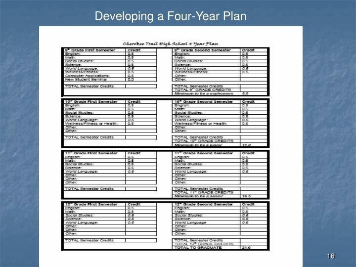 Developing a Four-Year Plan