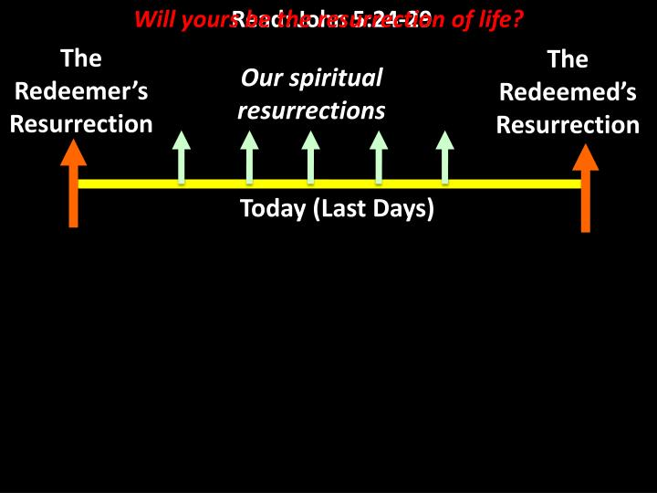 Will yours be the resurrection of life?