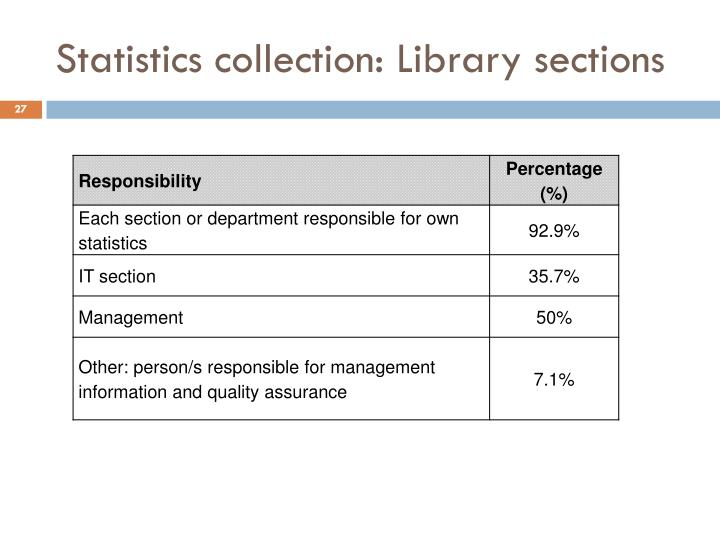 Statistics collection: Library sections