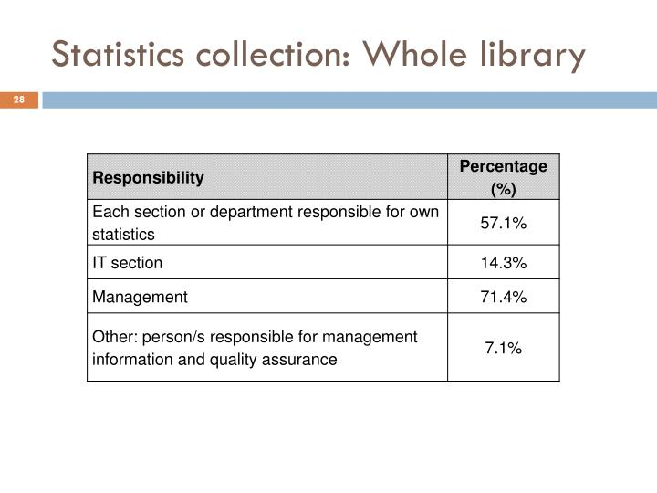 Statistics collection: Whole library