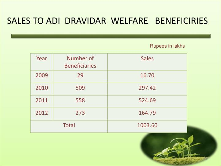 SALES TO ADI  DRAVIDAR  WELFARE   BENEFICIRIES
