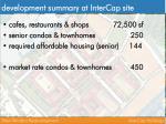 development summary at intercap site