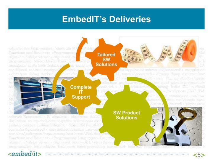 EmbedIT's Deliveries