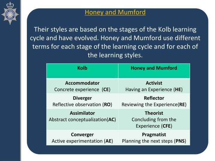 the learning cycle and learning styles of kolb and honey and mumford