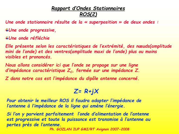 Rapport d'Ondes Stationnaires ROS(2)