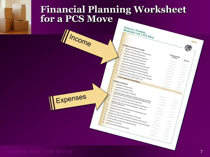 Financial Planning Worksheet for a PCS Move