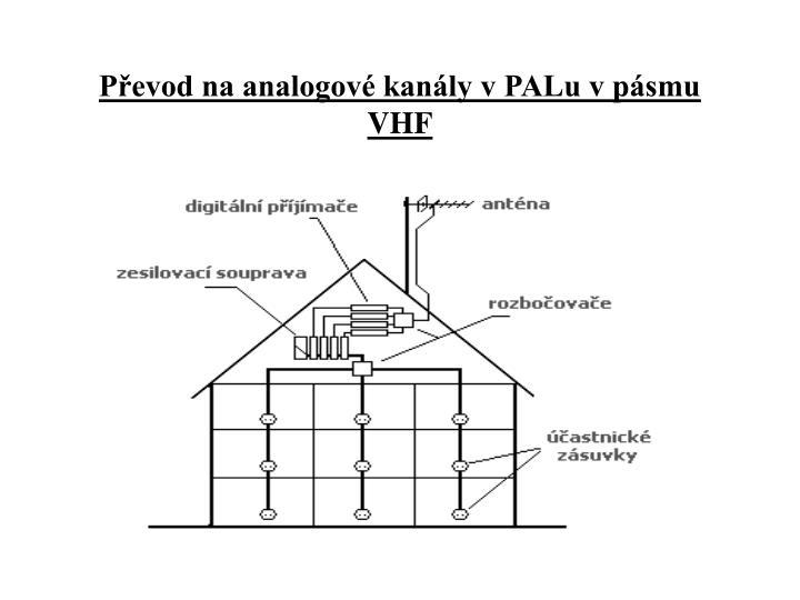 Převod na analogové kanály v PALu v pásmu VHF