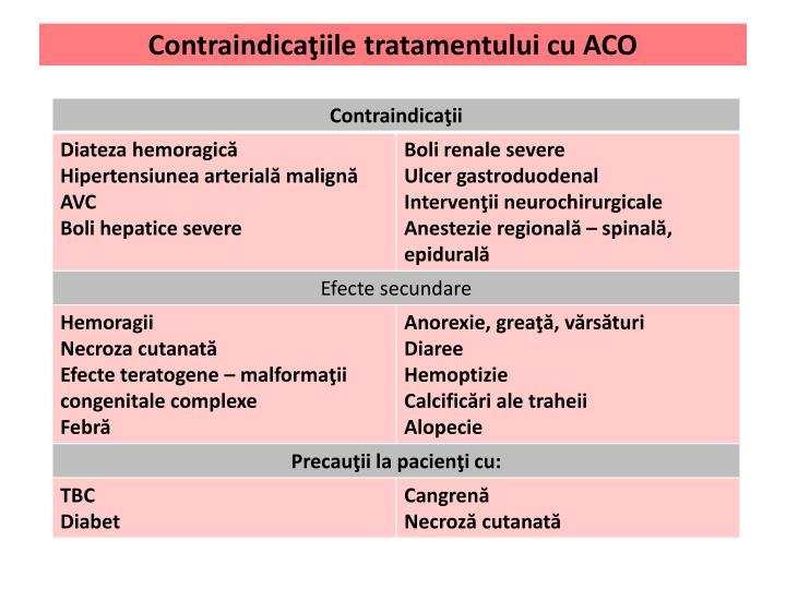 Contraindicaţiile tratamentului cu ACO