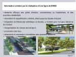 valorisation urbaine par la r alisation d une ligne de bhns
