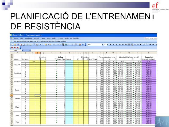 PLANIFICACIÓ DE L'ENTRENAMENT DE RESISTÈNCIA