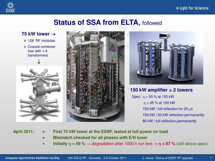 Status of SSA from ELTA,