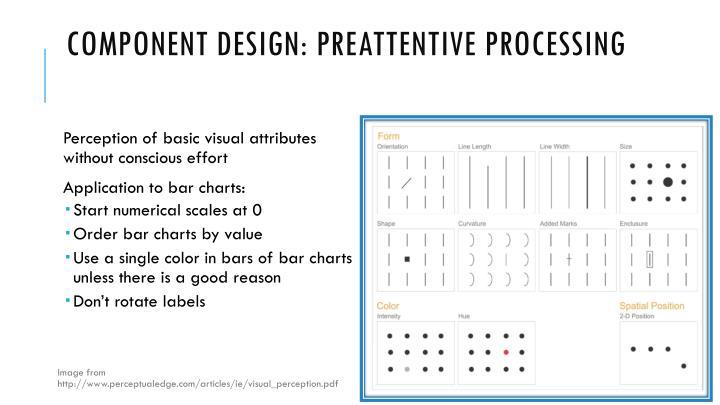 Component design: