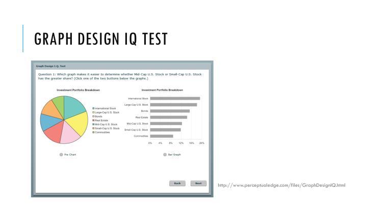 Graph design IQ