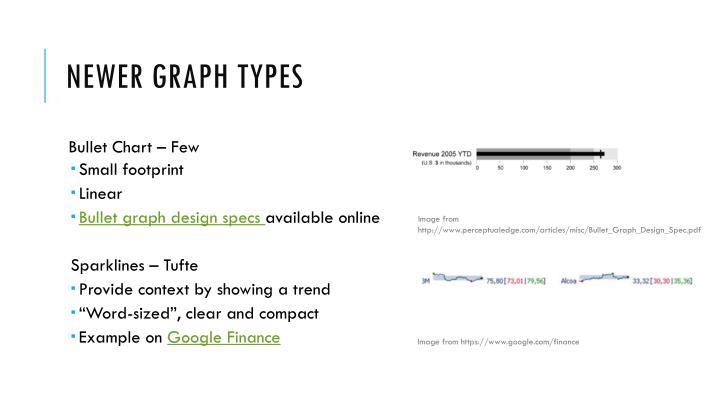 Newer Graph Types