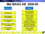 m l magu ab 2008 091
