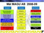 m l magu ab 2008 093