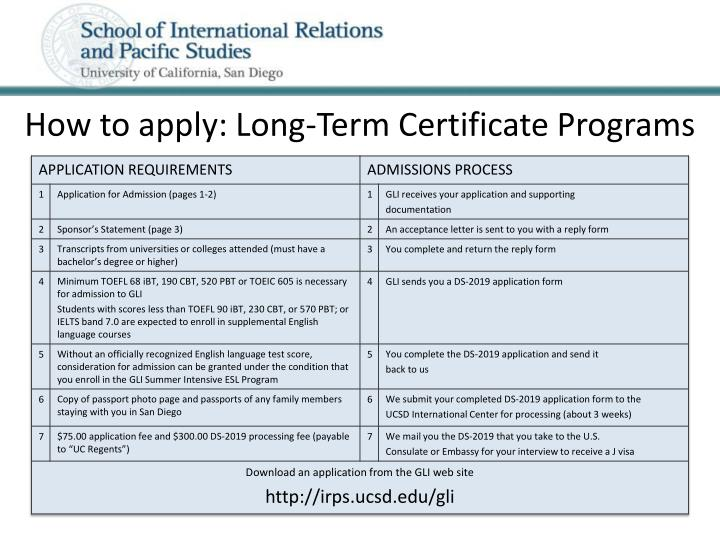 How to apply: Long-Term Certificate Programs