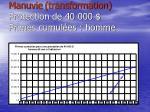 manuvie transformation protection de 40 000 primes cumul es homme