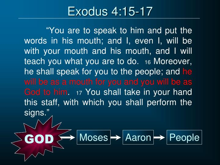 Exodus 4:15-17