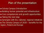 plan of the presentation