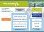 architecture net windows form applications