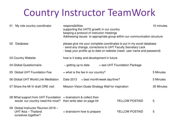 Country Instructor TeamWork