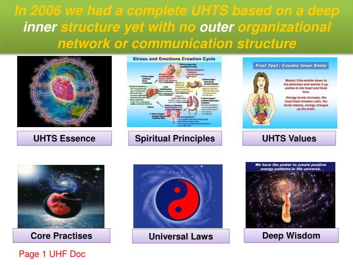 In 2006 we had a complete UHTS based on a deep