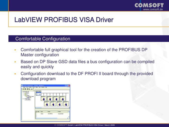 Labview visa download