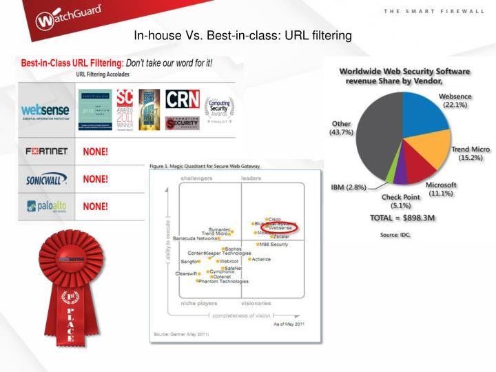 In-house Vs. Best-in-class: URL filtering