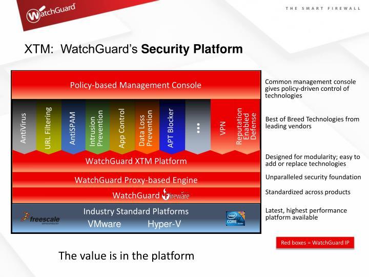 XTM:  WatchGuard's