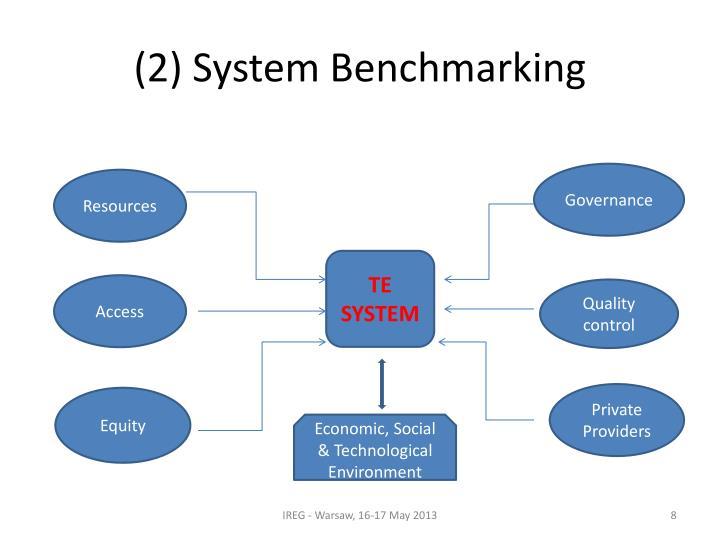 (2) System Benchmarking
