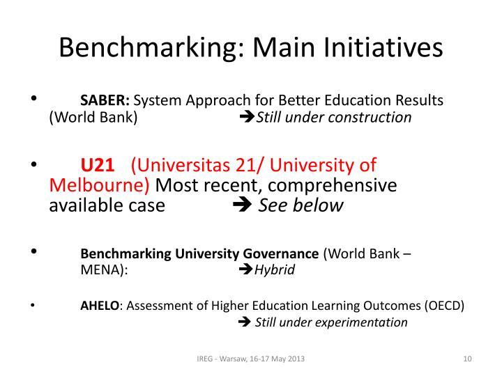 Benchmarking: Main Initiatives