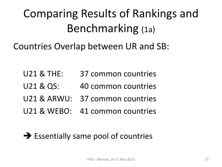 Comparing Results of Rankings and Benchmarking