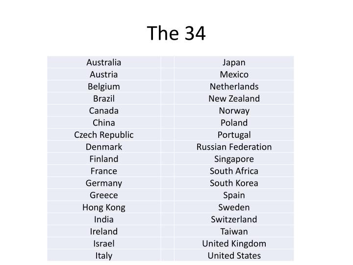 The 34