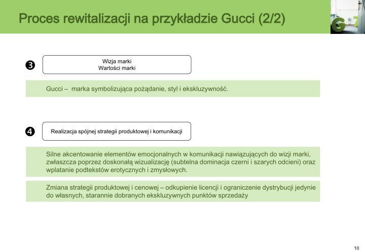 Proces rewitalizacji na przykładzie Gucci (2/2)