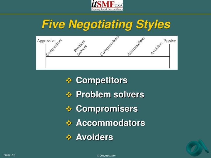 Five Negotiating Styles