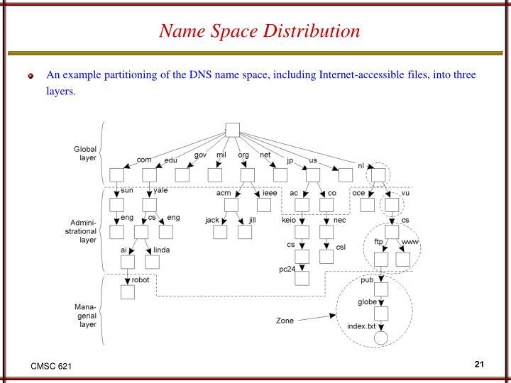 Name Space Distribution