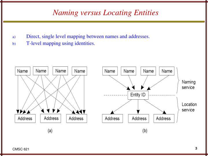 Naming versus locating entities