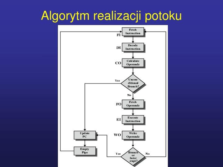 Algorytm realizacji potoku