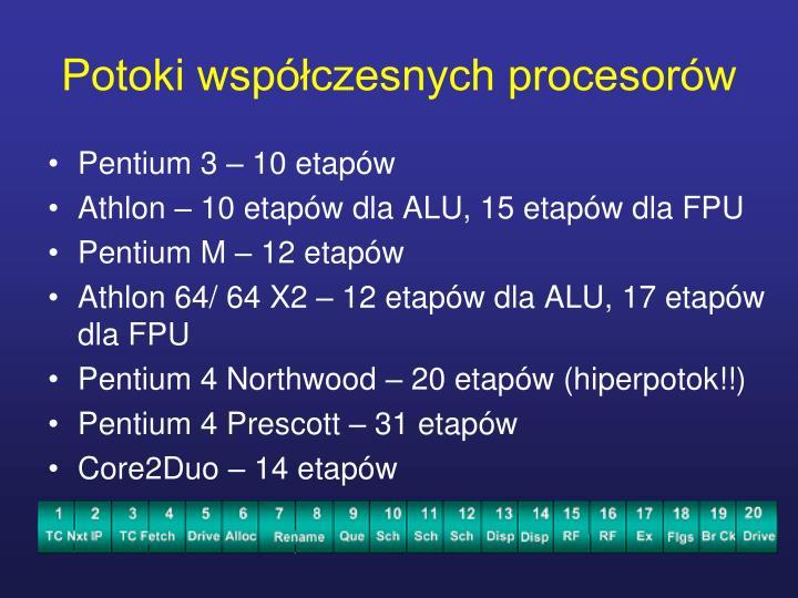 Potoki współczesnych procesorów