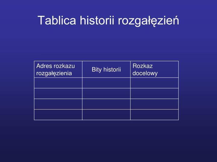 Tablica historii rozgałęzień