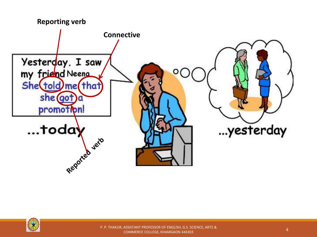 PPT - Reported Speech (Direct to Indirect Speech) PowerPoint