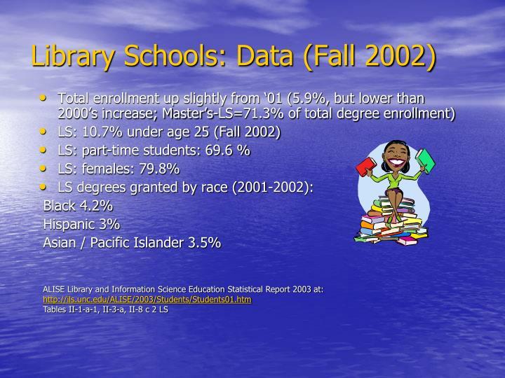 Library Schools: Data (Fall 2002)