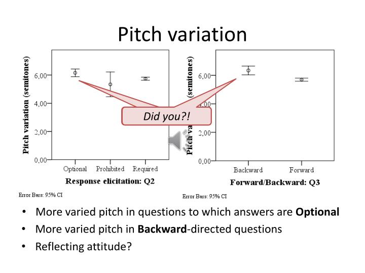 Pitch variation