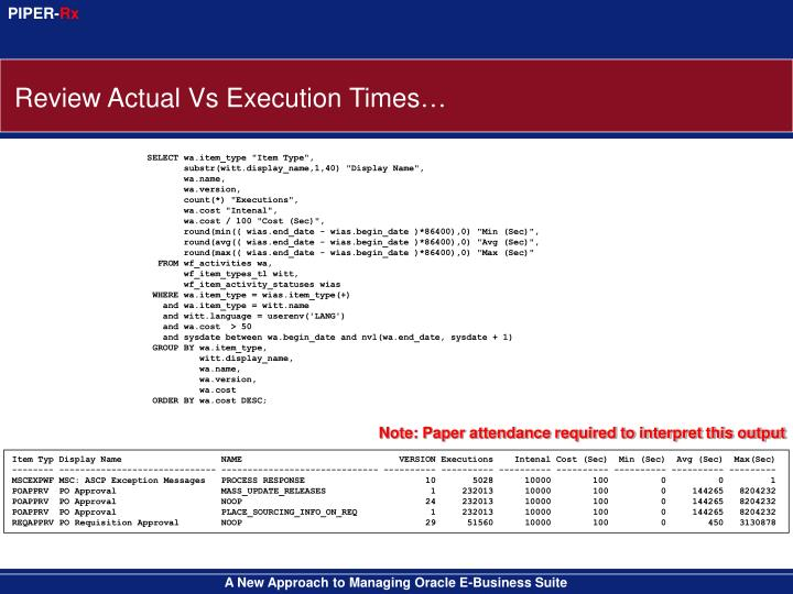Review Actual Vs Execution Times…