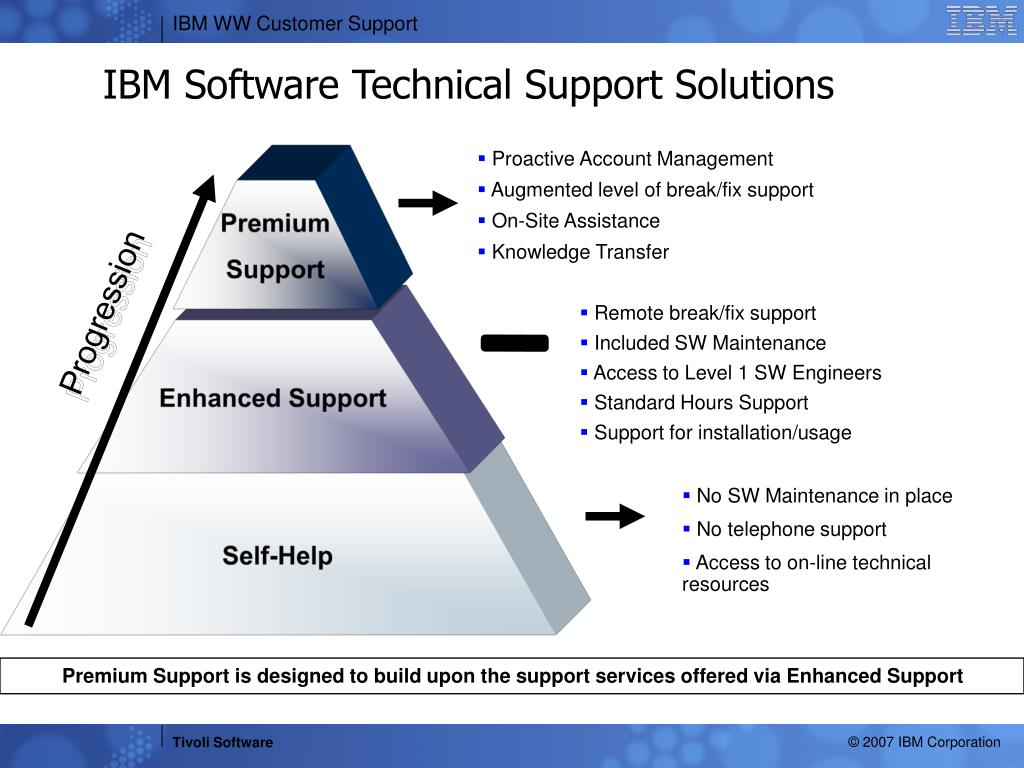 PPT - IBM Support Processes PowerPoint Presentation - ID:4836578