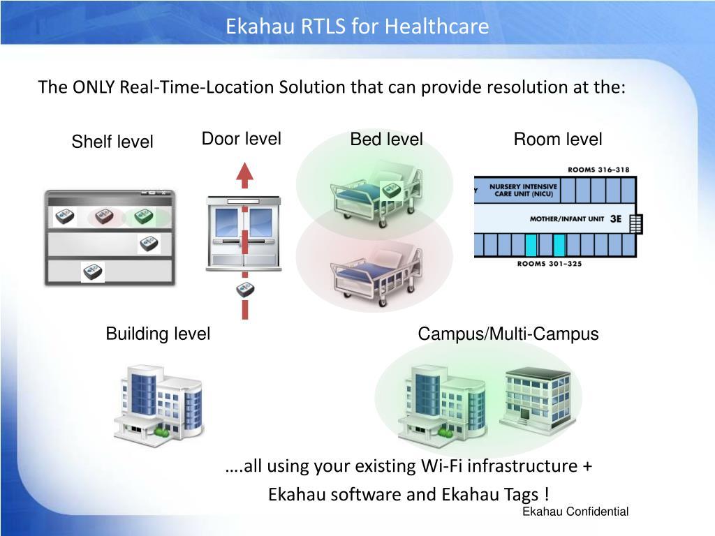 PPT - Ekahau RTLS Untapping Hidden Potential In Hospitals