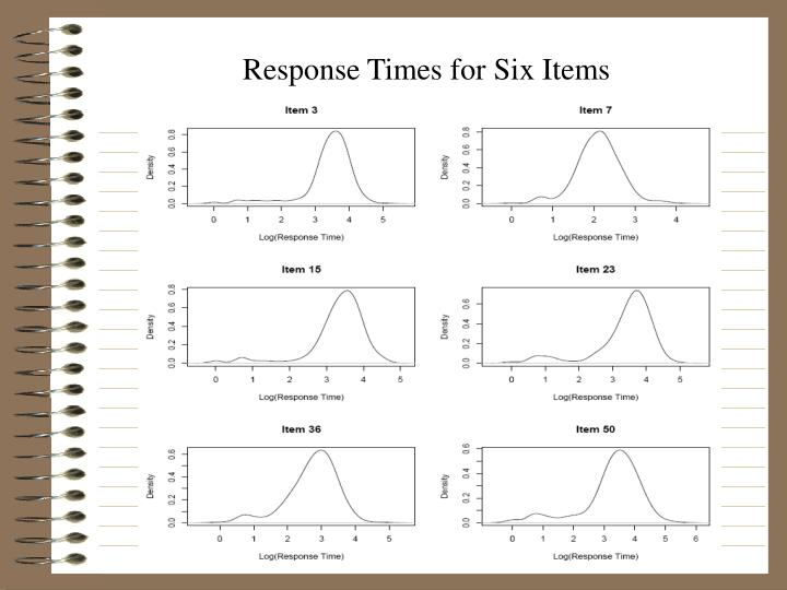 Response Times for Six Items